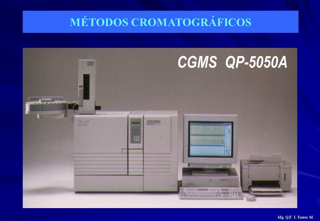 MÉTODOS CROMATOGRÁFICOS Mg. Q.F. I. Torres M. CGMS QP-5050A