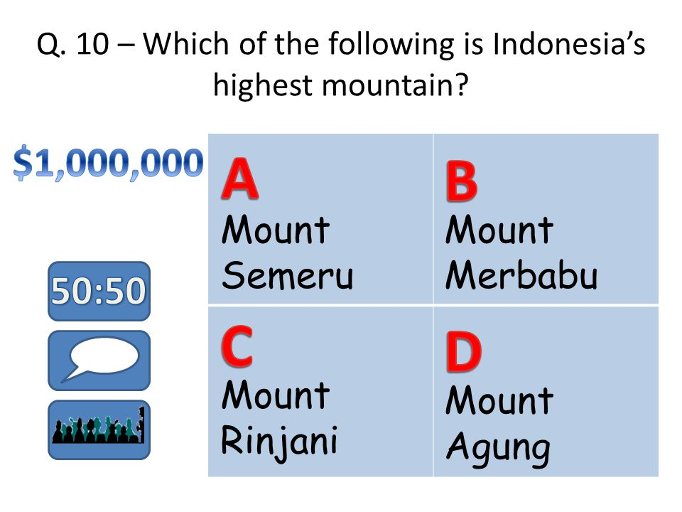 Q. 10 – Which of the following is Indonesia's highest mountain.