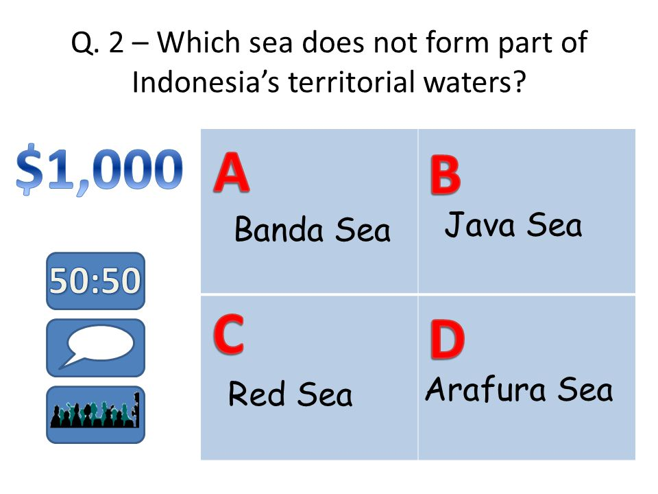 Q. 2 – Which sea does not form part of Indonesia's territorial waters.