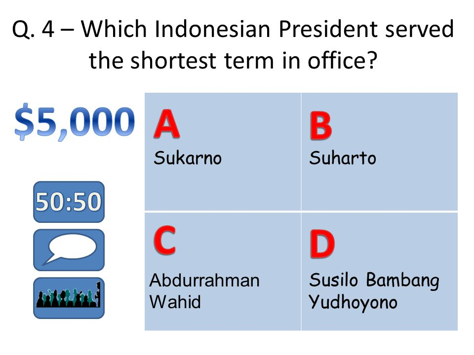 Q. 4 – Which Indonesian President served the shortest term in office.