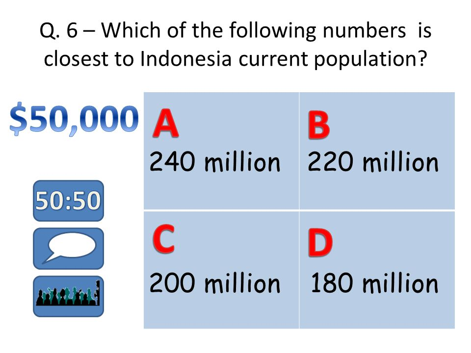 Q. 6 – Which of the following numbers is closest to Indonesia current population.
