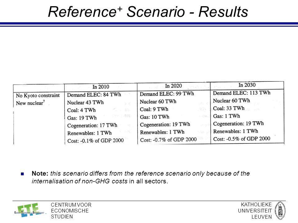 KATHOLIEKE UNIVERSITEIT LEUVEN CENTRUM VOOR ECONOMISCHE STUDIEN Reference + Scenario - Results Note: this scenario differs from the reference scenario