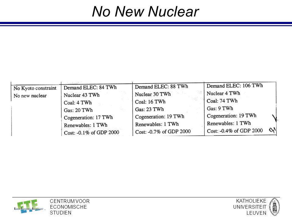 KATHOLIEKE UNIVERSITEIT LEUVEN CENTRUM VOOR ECONOMISCHE STUDIEN No New Nuclear