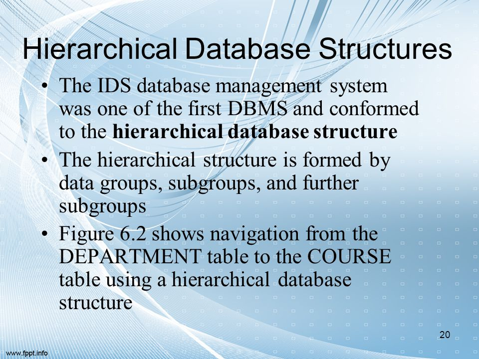 Hierarchical Database Structures The IDS database management system was one of the first DBMS and conformed to the hierarchical database structure The