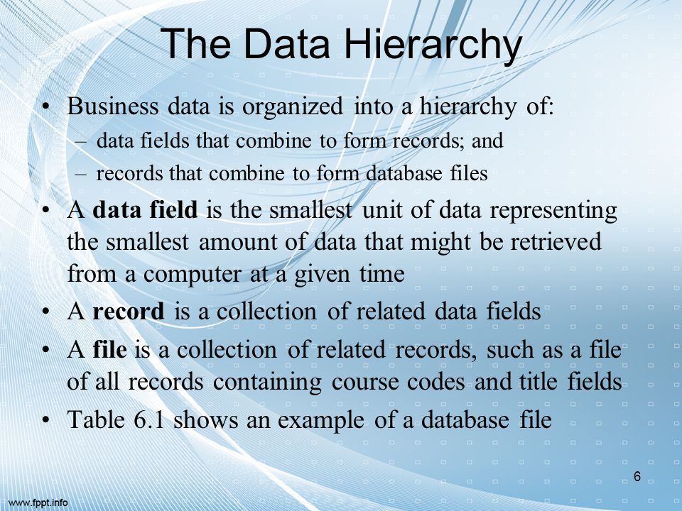 The Data Hierarchy Business data is organized into a hierarchy of: –data fields that combine to form records; and –records that combine to form databa