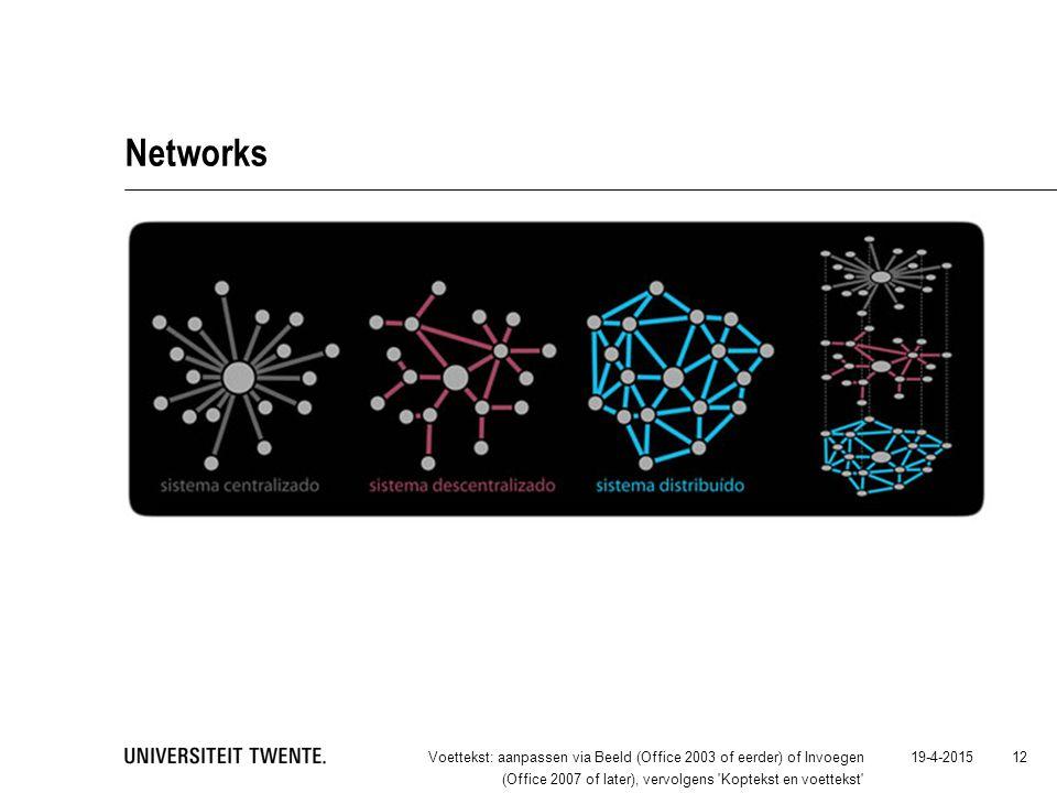 Networks 19-4-2015Voettekst: aanpassen via Beeld (Office 2003 of eerder) of Invoegen (Office 2007 of later), vervolgens Koptekst en voettekst 12