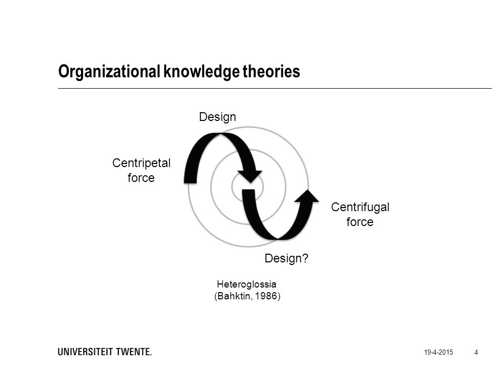 Organizational knowledge theories 19-4-2015 4 Heteroglossia (Bahktin, 1986) Centripetal force Centrifugal force Design Design