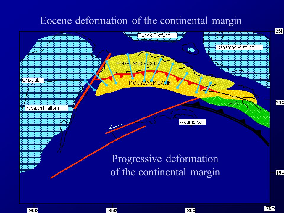 Eocene deformation of the continental margin Progressive deformation of the continental margin