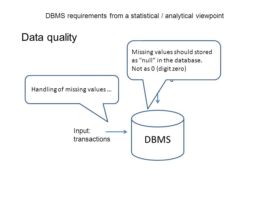 DBMS requirements from a statistical / analytical viewpoint DBMS Data quality Input: transactions User: Searching Reporting Sales System X Enter customer age: Define rules for valid input (values, intervals, etc.) We dont want: Negative values 40+ 1982