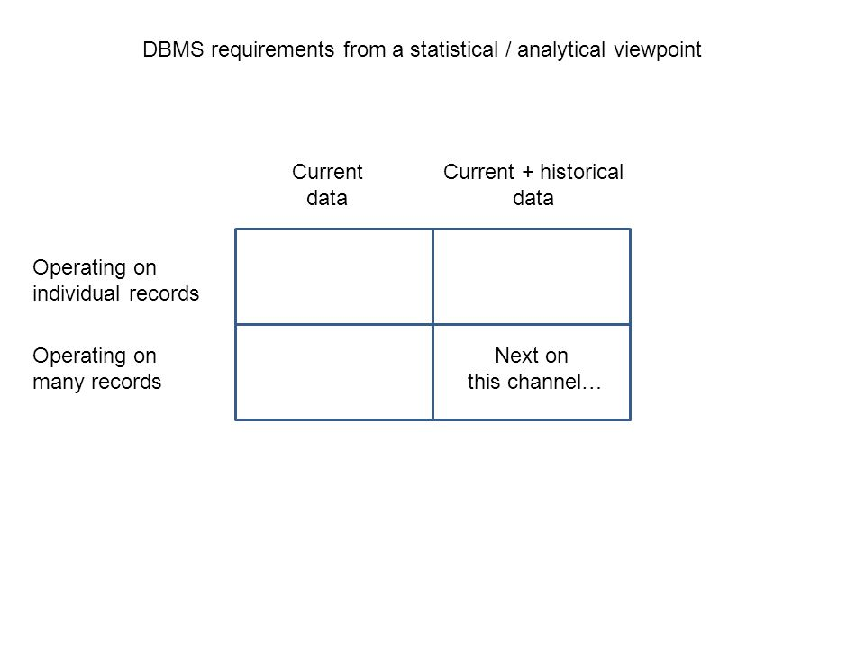 DBMS requirements from a statistical / analytical viewpoint Regulation and sectrecy