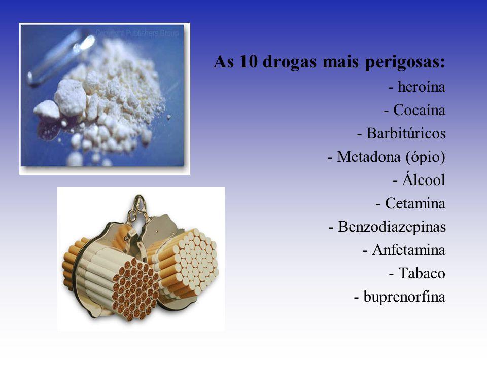 As 10 drogas mais perigosas: - heroína - Cocaína - Barbitúricos - Metadona (ópio) - Álcool - Cetamina - Benzodiazepinas - Anfetamina - Tabaco - buprenorfina
