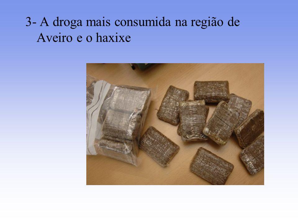 3- A droga mais consumida na região de Aveiro e o haxixe
