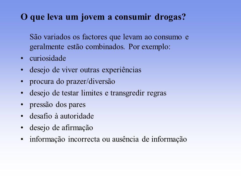 O que leva um jovem a consumir drogas.