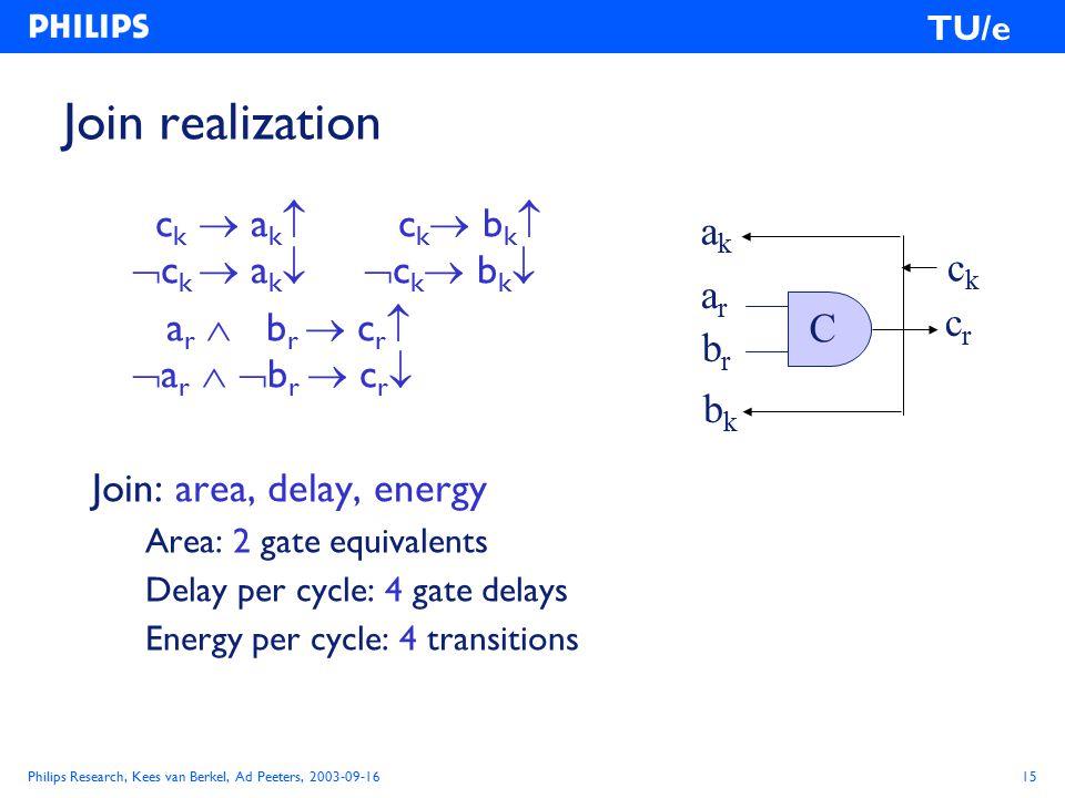 Philips Research, Kees van Berkel, Ad Peeters, 2003-09-1615 TU/e Join realization c k  a k  c k  b k   c k  a k   c k  b k  a r  b r  c r   a r   b r  c r  Join: area, delay, energy Area: 2 gate equivalents Delay per cycle: 4 gate delays Energy per cycle: 4 transitions C arar brbr crcr ckck akak bkbk