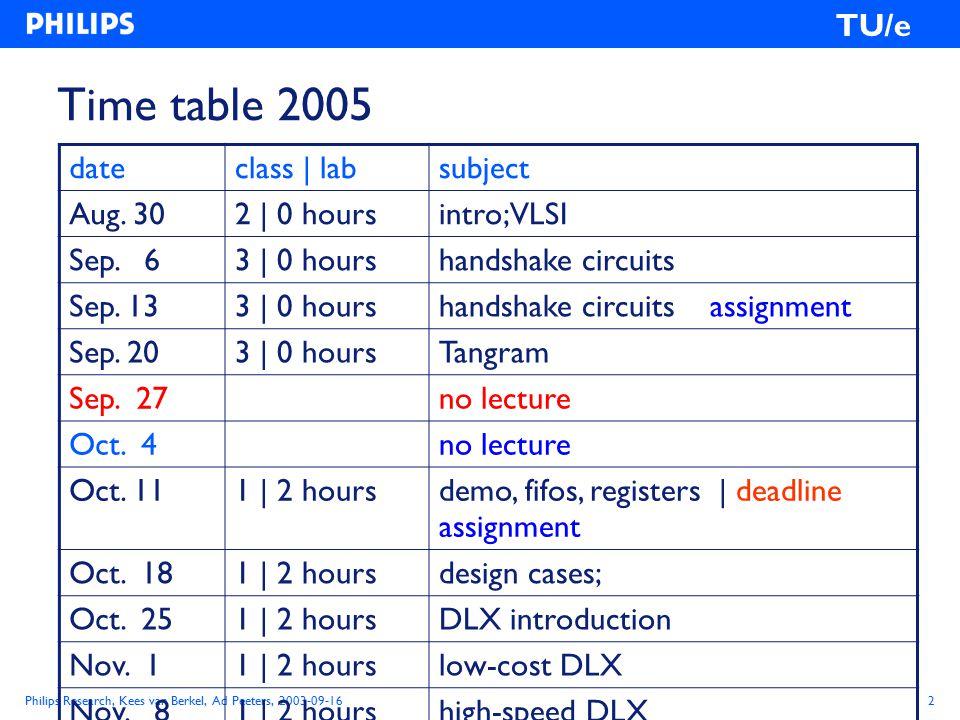Philips Research, Kees van Berkel, Ad Peeters, 2003-09-162 TU/e Time table 2005 dateclass | labsubject Aug.