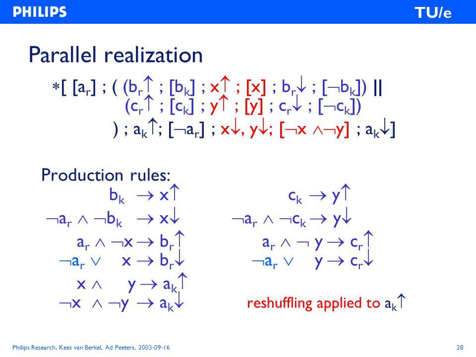 Philips Research, Kees van Berkel, Ad Peeters, 2003-09-1628 TU/e Parallel realization  [ [a r ] ; ( (b r  ; [b k ] ; x  ; [x] ; b r  ; [  b k ]) || (c r  ; [c k ] ; y  ; [y] ; c r  ; [  c k ]) ) ; a k  ; [  a r ] ; x , y  ; [  x  y] ; a k  ] Production rules: b k  x  c k  y   a r   b k  x   a r   c k  y  a r   x  b r  a r   y  c r   a r  x  b r   a r  y  c r  x  y  a k   x   y  a k  reshuffling applied to a k 