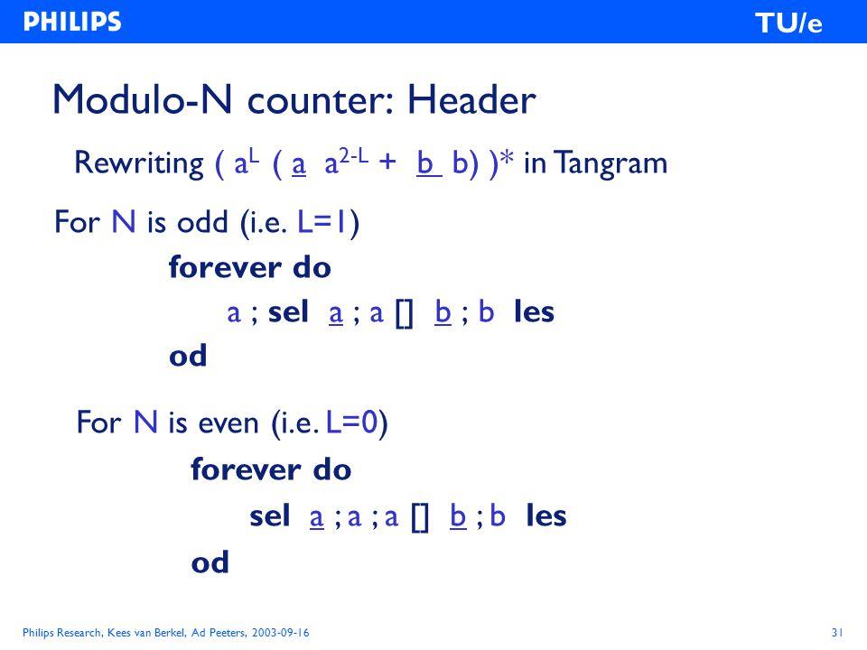 Philips Research, Kees van Berkel, Ad Peeters, 2003-09-1631 TU/e Modulo-N counter: Header For N is odd (i.e.