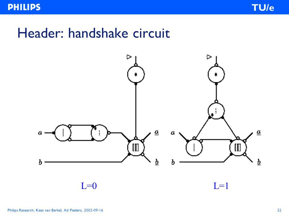 Philips Research, Kees van Berkel, Ad Peeters, 2003-09-1632 TU/e Header: handshake circuit L=0L=1