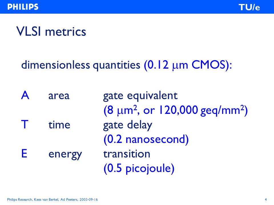 Philips Research, Kees van Berkel, Ad Peeters, 2003-09-164 TU/e VLSI metrics dimensionless quantities (0.12  m CMOS): Aareagate equivalent (8  m 2, or 120,000 geq/mm 2 ) Ttimegate delay (0.2 nanosecond) Eenergytransition (0.5 picojoule)