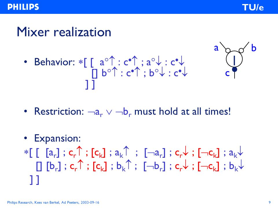 Philips Research, Kees van Berkel, Ad Peeters, 2003-09-169 TU/e Mixer realization Behavior:  [ [ a  : c   ; a  : c   [] b  : c   ; b  : c   ] ] Restriction:  a r   b r must hold at all times.
