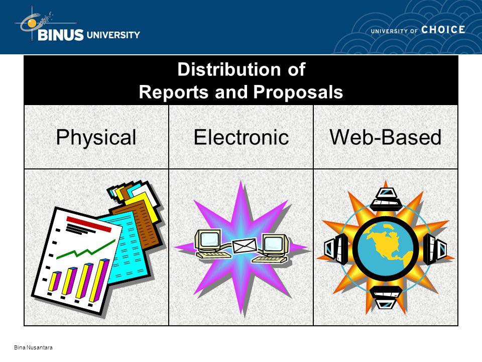 Bina Nusantara Distribution of Reports and Proposals PhysicalWeb-BasedElectronic