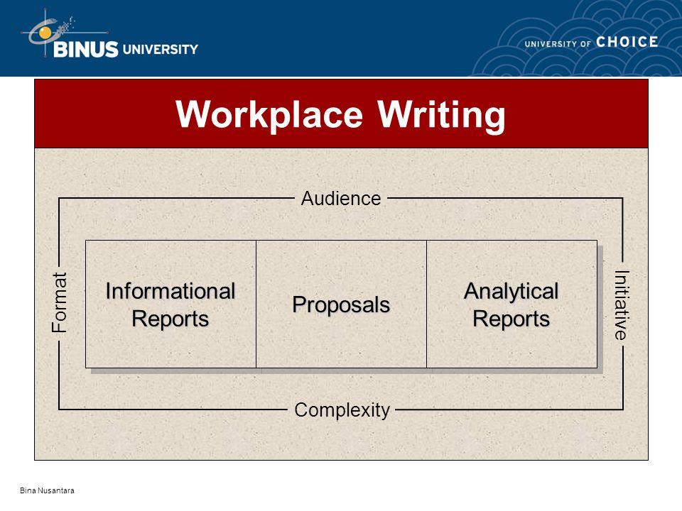 Bina Nusantara Workplace Writing Audience Complexity Format Initiative InformationalReportsInformationalReportsProposalsProposalsAnalyticalReportsAnalyticalReports