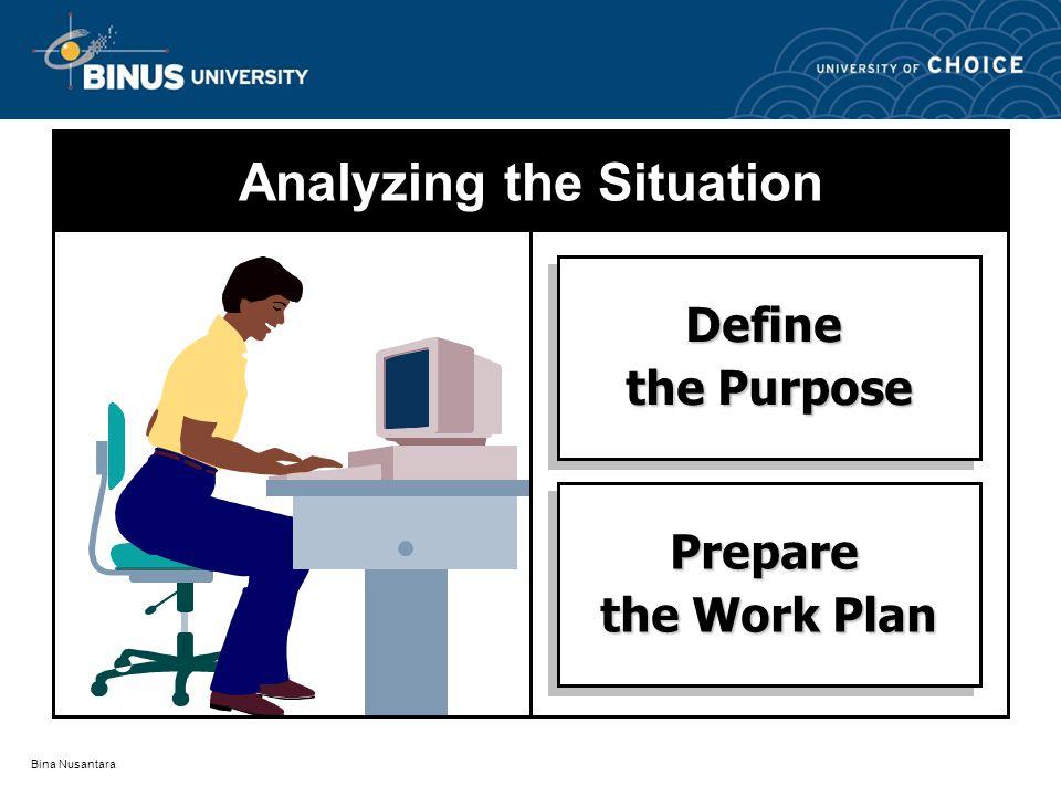 Bina Nusantara Analyzing the Situation Define the Purpose Define Prepare the Work Plan Prepare
