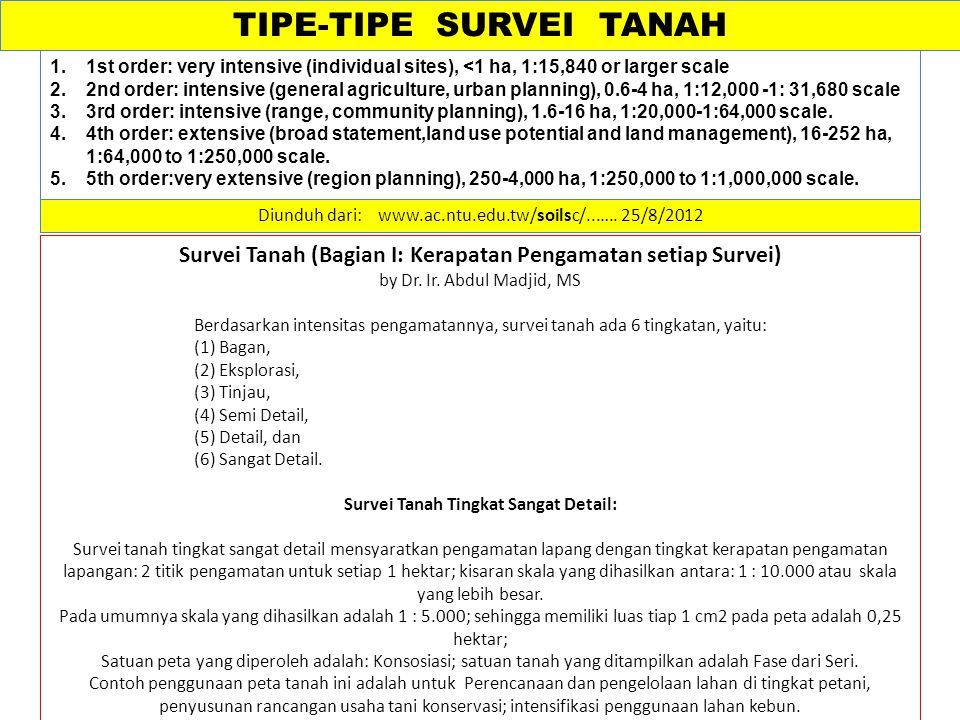 TIPE-TIPE SURVEI TANAH 1.1st order: very intensive (individual sites), <1 ha, 1:15,840 or larger scale 2.2nd order: intensive (general agriculture, urban planning), 0.6-4 ha, 1:12,000 -1: 31,680 scale 3.3rd order: intensive (range, community planning), 1.6-16 ha, 1:20,000-1:64,000 scale.