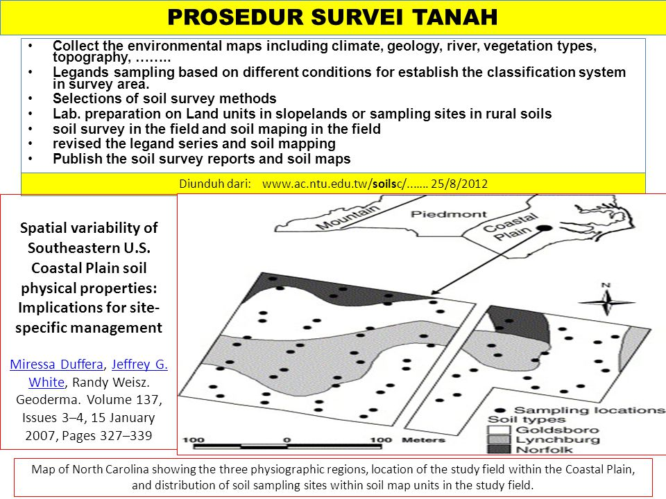 PROSEDUR SURVEI TANAH Collect the environmental maps including climate, geology, river, vegetation types, topography, ……..