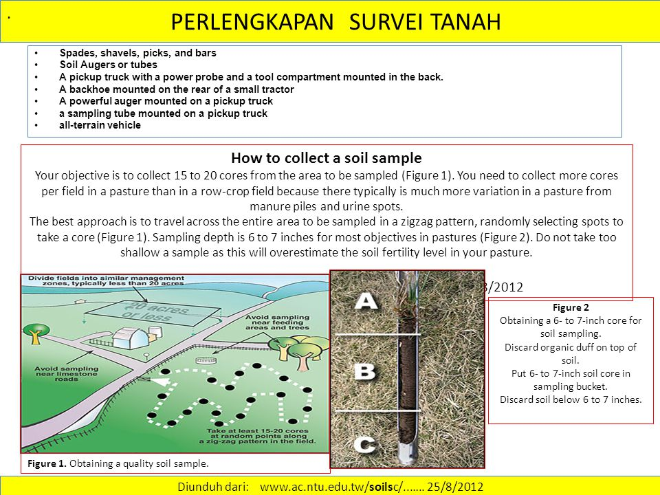 PERLENGKAPAN SURVEI TANAH Spades, shavels, picks, and bars Soil Augers or tubes A pickup truck with a power probe and a tool compartment mounted in the back.