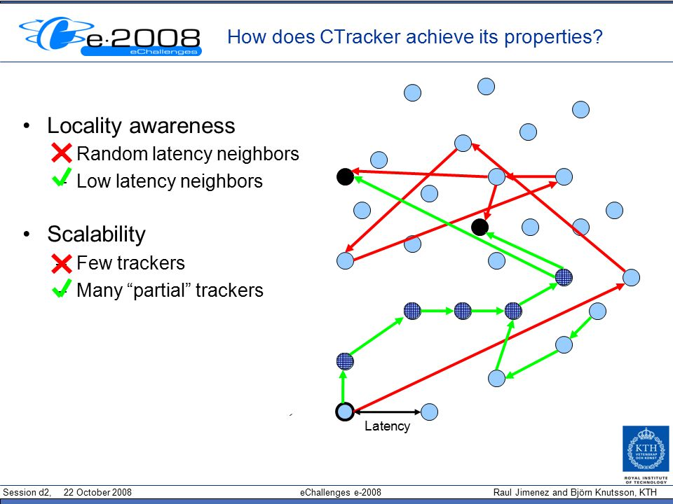 Session d2, 22 October 2008 eChallenges e-2008 Raul Jimenez and Björn Knutsson, KTH How does CTracker achieve its properties.
