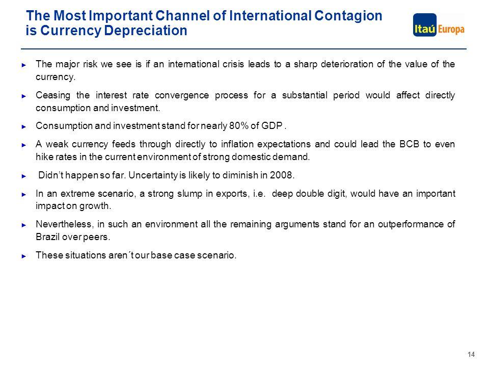 Por definições de Marketing, a marca do Itaú Europa não pode ser movimentada ou modificada. Por definições de Marketing, deve-se usar a tipografia Myr