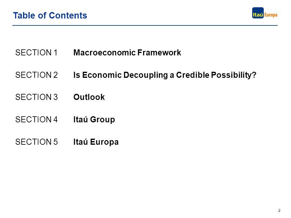 A marca Itaú não pode ser movimentada ou modificada. Número do slide: Arial normal corpo 10, escrito em preto. 2 Table of Contents SECTION 1Macroecono