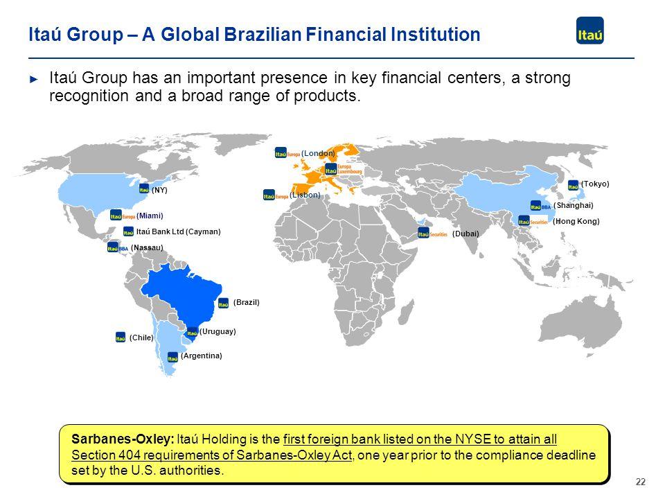 A marca Itaú não pode ser movimentada ou modificada. Número do slide: Arial normal corpo 10, escrito em preto. 22 Itaú Group – A Global Brazilian Fina