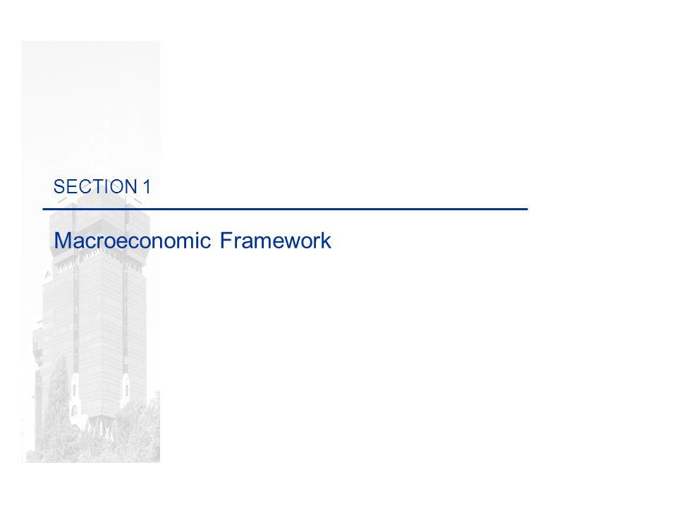 Por definições de Marketing, deve-se usar a tipografia MyriaMM. SECTION 5 Itaú Europa