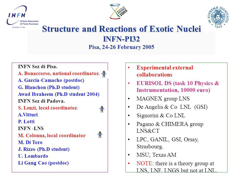 Structure and Reactions of Exotic Nuclei INFN-PI32 Pisa, 24-26 February 2005 INFN Sez di Pisa.