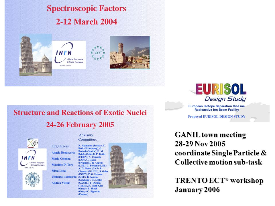 GANIL town meeting 28-29 Nov 2005 coordinate Single Particle & Collective motion sub-task TRENTO ECT* workshop January 2006