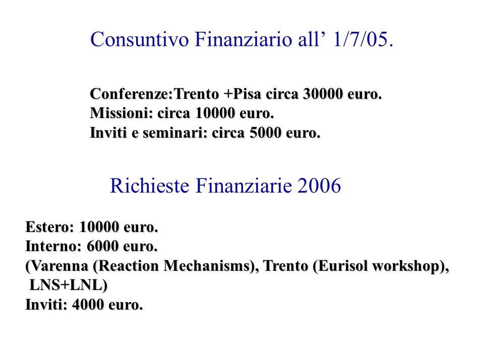 Consuntivo Finanziario all' 1/7/05.Conferenze:Trento +Pisa circa 30000 euro.