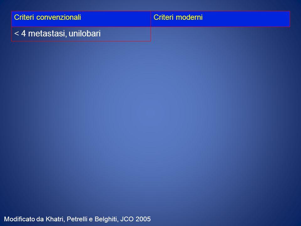 Modificato da Khatri, Petrelli e Belghiti, JCO 2005 Criteri convenzionaliCriteri moderni < 4 metastasi, unilobari