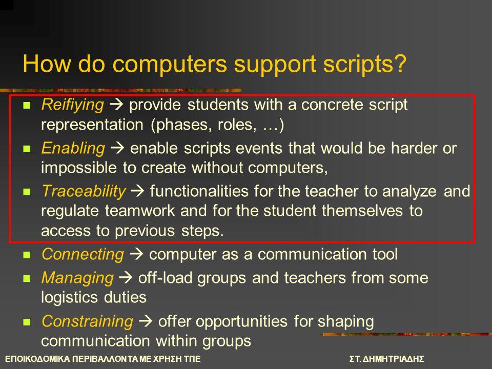 ΕΠΟΙΚΟΔΟΜΙΚΑ ΠΕΡΙΒΑΛΛΟΝΤΑ ΜΕ ΧΡΗΣΗ ΤΠΕΣΤ. ΔΗΜΗΤΡΙΑΔΗΣ How do computers support scripts.