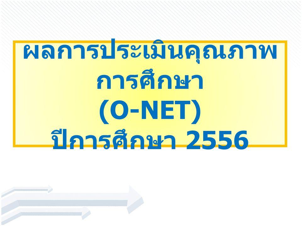ผลการประเมินคุณภาพ การศึกษา (O-NET) ปีการศึกษา 2556