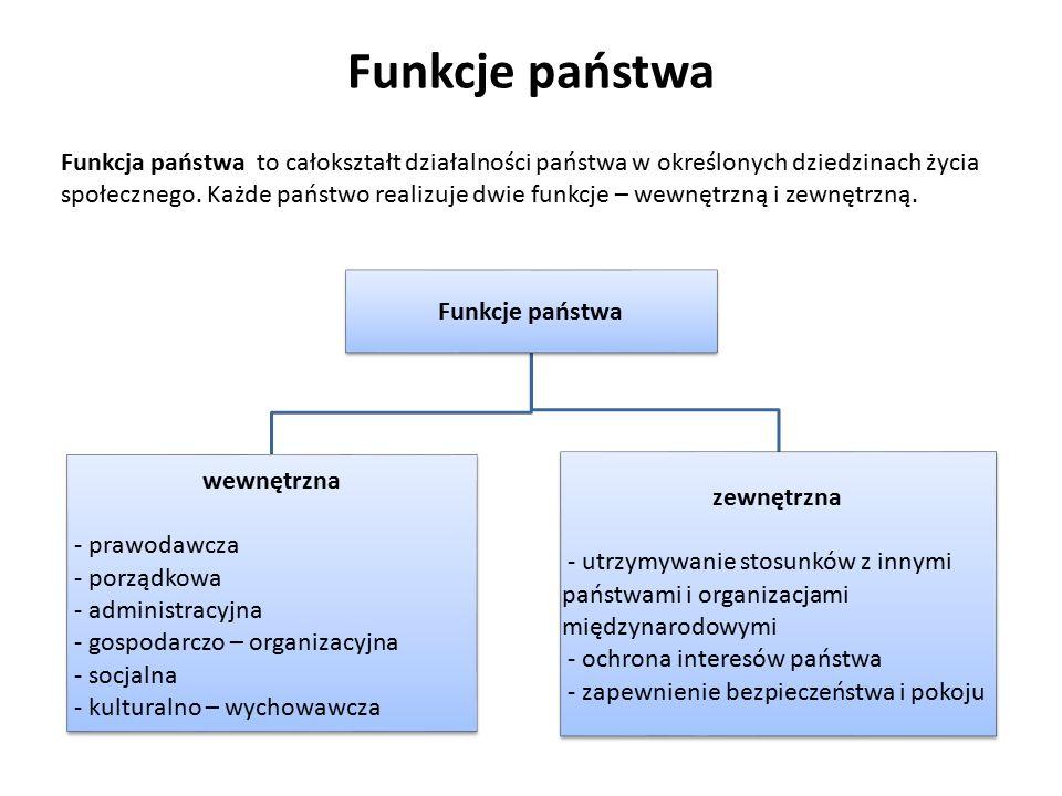 Podział państw ze względu na relację między organami władzy (systemy państwowe) system parlamentarny parlamentarno – gabinetowy gabinetowo – parlamentarny system prezydencki system mieszany system parlamentarno – komitetowy