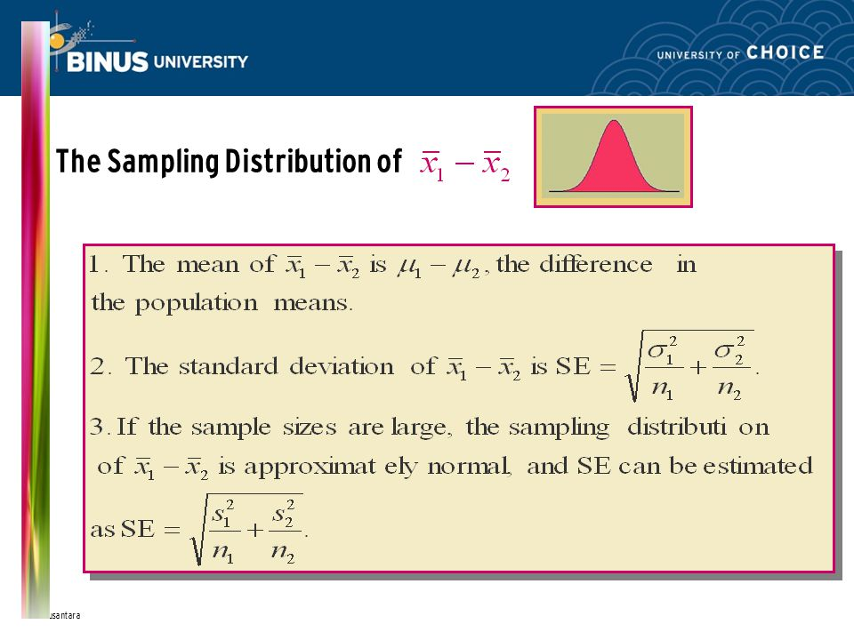 Bina Nusantara The Sampling Distribution of