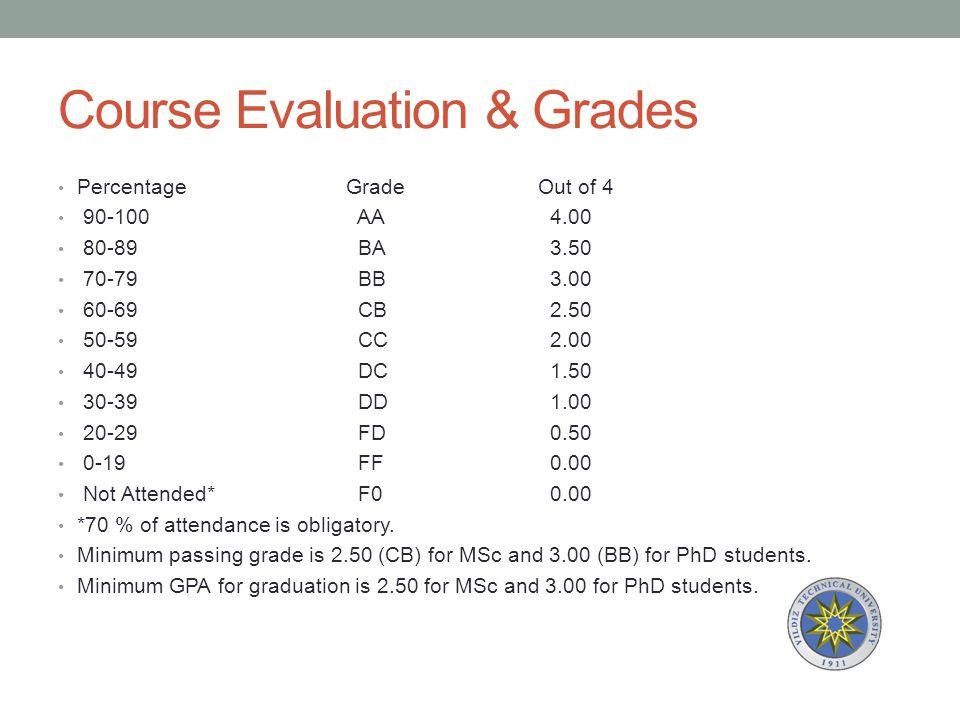 Course Evaluation & Grades Percentage GradeOut of 4 90-100 AA 4.00 80-89 BA 3.50 70-79 BB 3.00 60-69 CB 2.50 50-59 CC 2.00 40-49 DC 1.50 30-39 DD 1.00 20-29 FD 0.50 0-19 FF 0.00 Not Attended* F0 0.00 *70 % of attendance is obligatory.