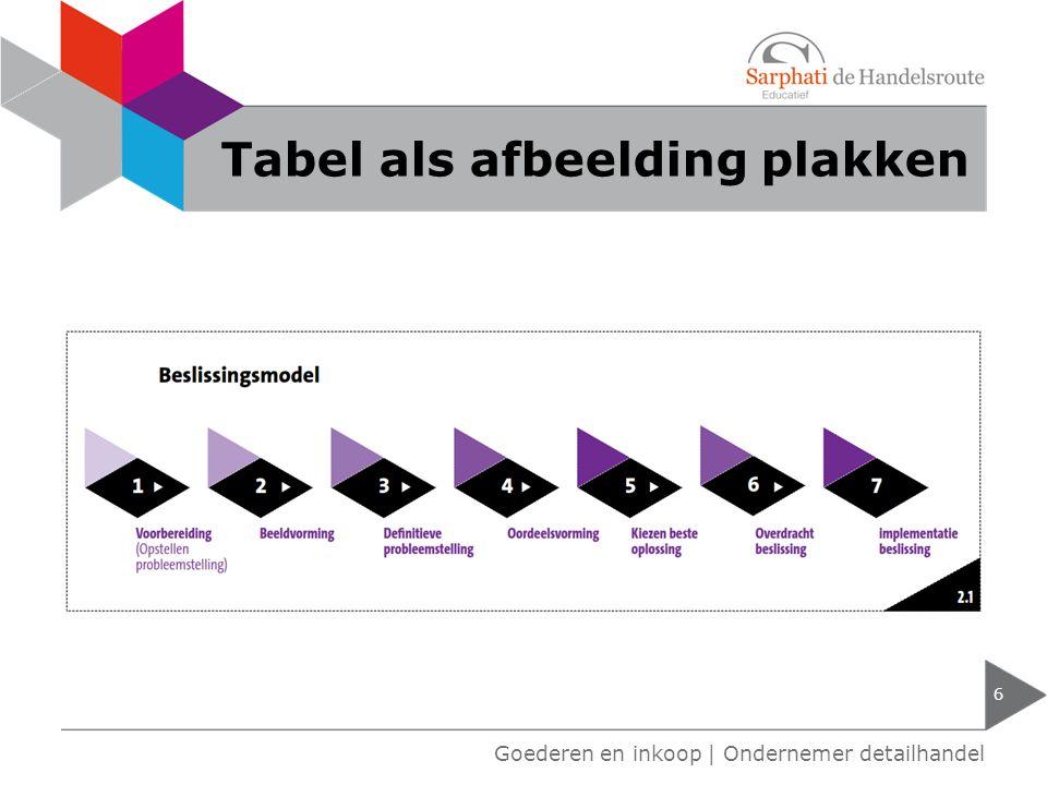 Tabel als afbeelding plakken 6 Goederen en inkoop | Ondernemer detailhandel