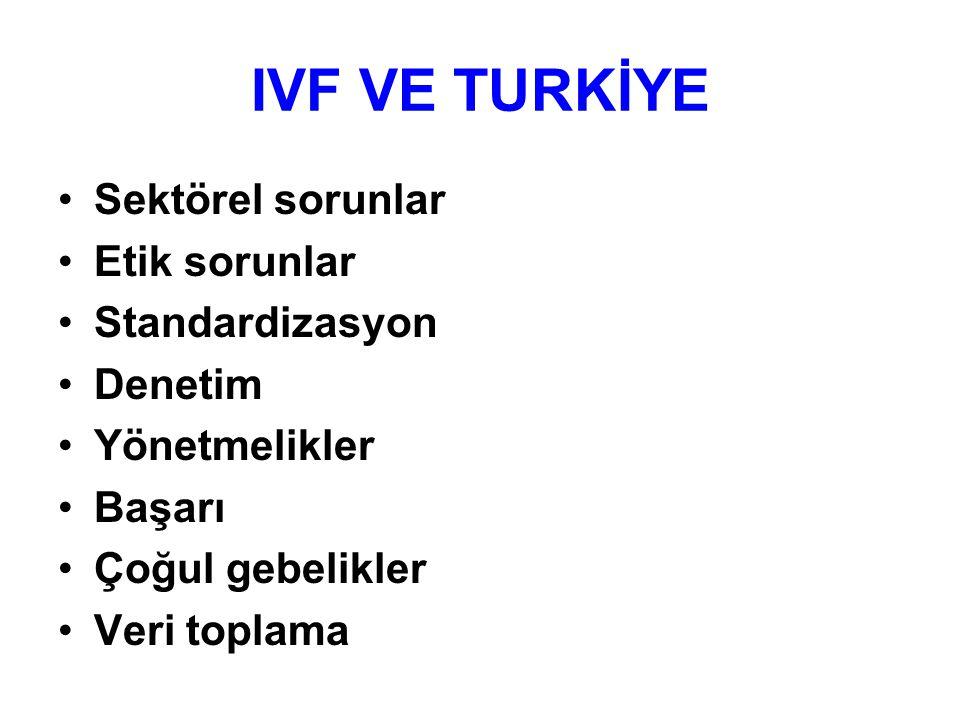 IVF VE TURKİYE Sektörel sorunlar Etik sorunlar Standardizasyon Denetim Yönetmelikler Başarı Çoğul gebelikler Veri toplama
