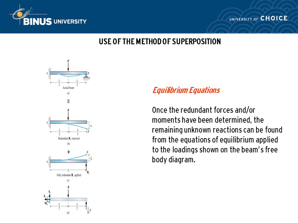 Bina Nusantara USE OF THE METHOD OF SUPERPOSITION Equilibrium Equations Once the redundant forces and/or moments have been determined, the remaining unknown reactions can be found from the equations of equilibrium applied to the loadings shown on the beam's free body diagram.