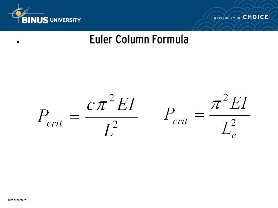 Bina Nusantara Euler Column Formula