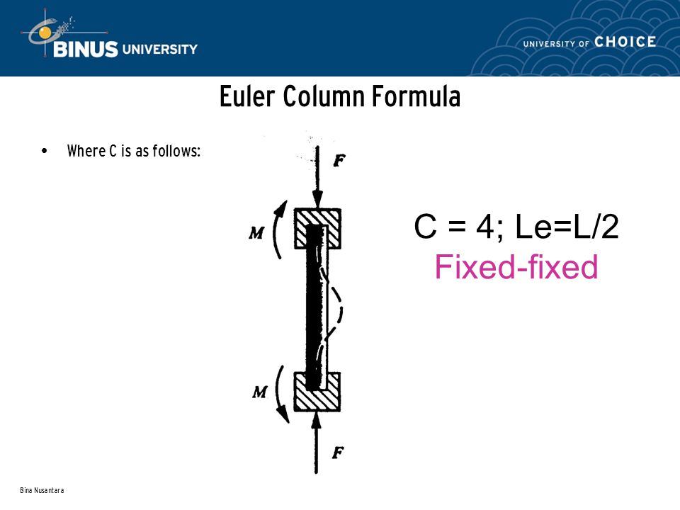 Bina Nusantara Euler Column Formula Where C is as follows: C = 4; Le=L/2 Fixed-fixed