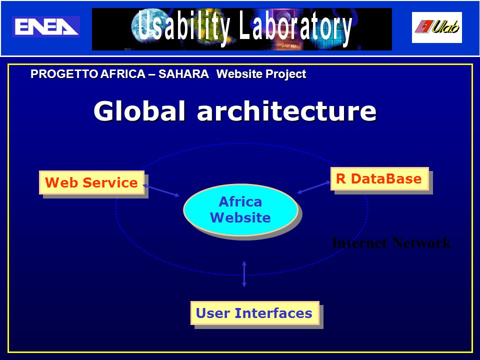 PROGETTO AFRICA – SAHARA Website Project User Interfaces R DataBase Web Service Africa Website Africa Website Global architecture Internet Network